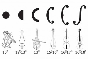 MIT-Violin-Design-02