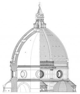 Dome of Florence Cathedral. Architect-Bruneleschi